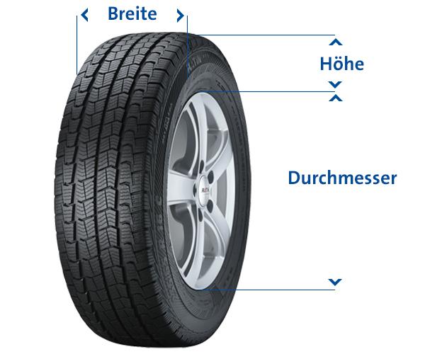 Reifenbeschriftung Breite, Hoehe, Durchmesser