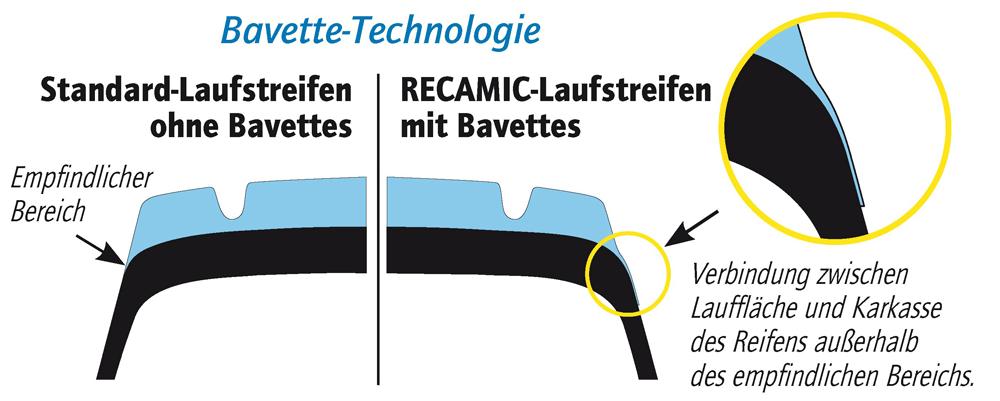 Michelin Recamic Bavette Technologie