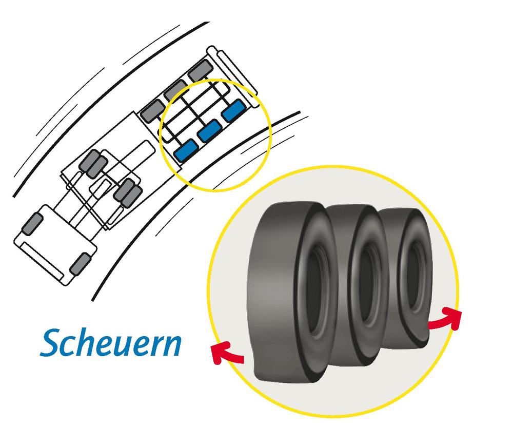 Michelin Recamic Scheuern
