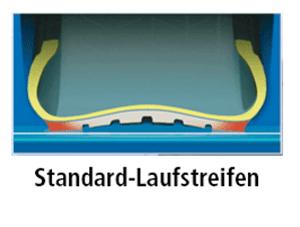 Michelin Recamic Standard Laufstreifen